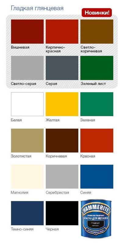 Как сделать темную синюю краску